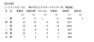 2014昇段兵庫2