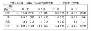 2014昇段全国2