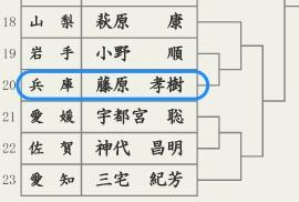 第50回_全日本居合道大会7段