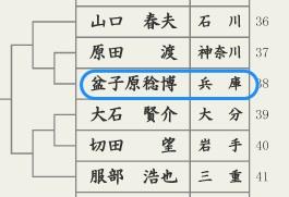第50回_全日本居合道大会6段